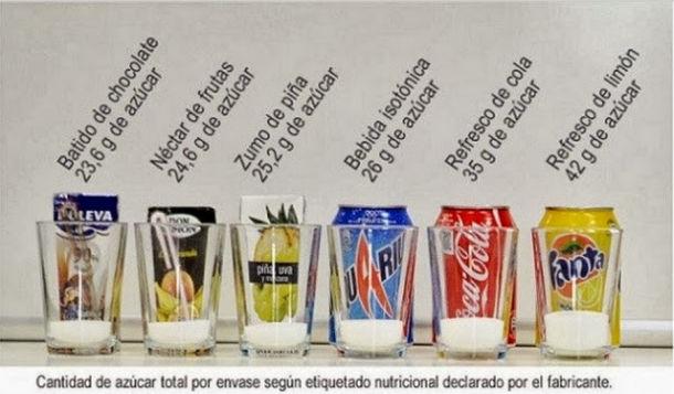 azucar-en-bebidas-azucaradas