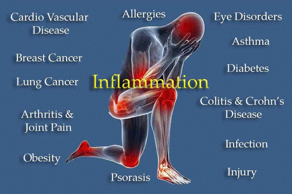Proteina c reactiva elevada sintomas